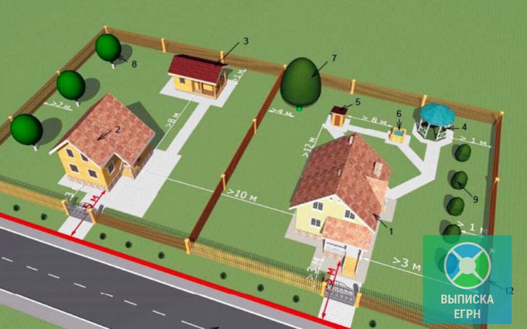 Привязка здания к земельному участку